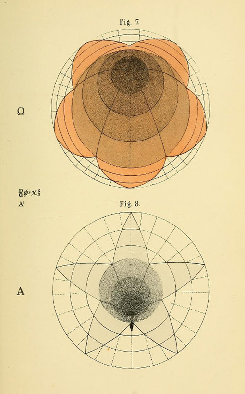 Benjamin Betts – Geometrical Psychology